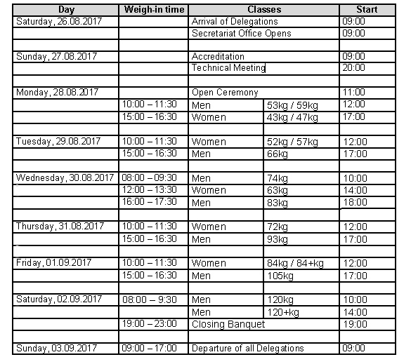 Provisional Timetable of Events